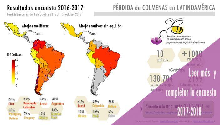 Póster pérdida de colmenas 2016 2017 SOLATINA